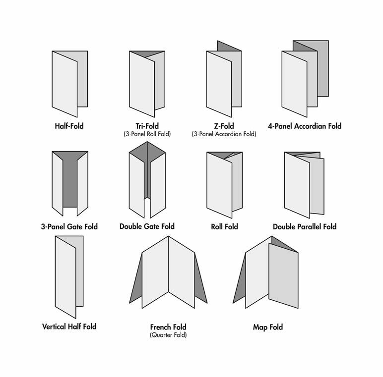 Como desenhar um folheto guia definitivo